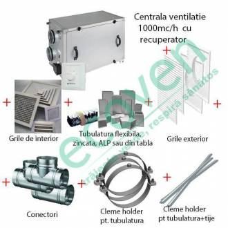 Pachet sistem ventilatie cu recuperare caldura 300 - 450 mp